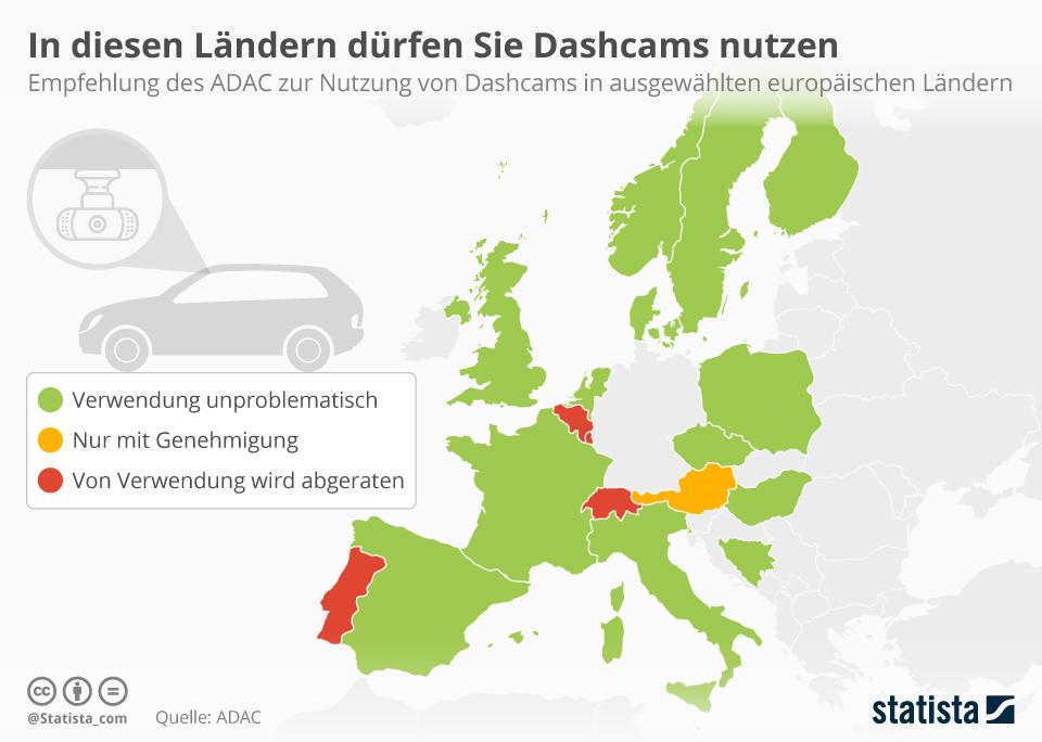 Grafik: Dashcam per Gesetz legal in den folgenden EU Ländern